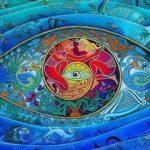 Manifestación del Inconsciente por Carl Jung